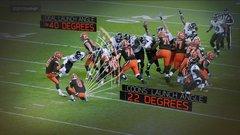 Sport Science: Ravens Kick 6