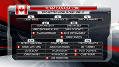 Projecting Canada's World Cup lineup